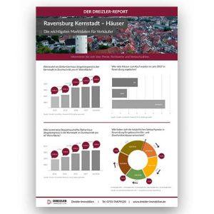 Kurz-Report Ravensburg 2018